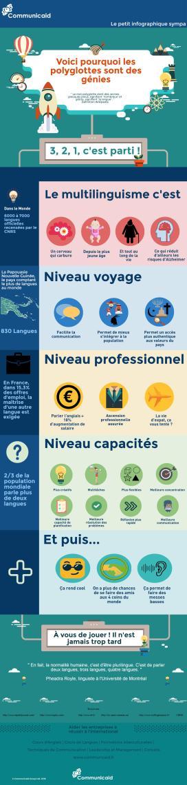 avantages langues
